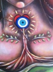 Close up Protective Eye
