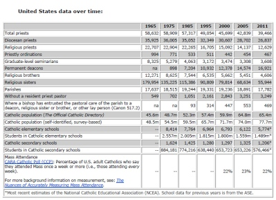 US_Data2011_CARA