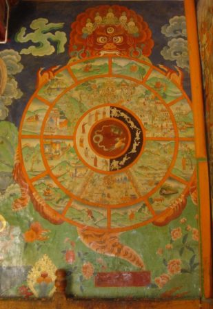The world wheel held by the Lord of Death - as long as a person is affected by anger, lust and ignorance, she will remain in the circle of rebirth
