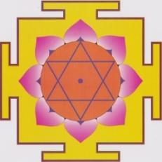 lakshmi yantra mandala