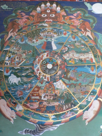 The wheel of samsara